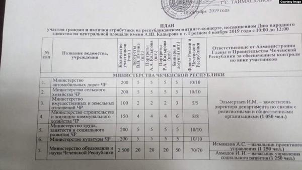 "Фото: ""Кавказ.реалии"""